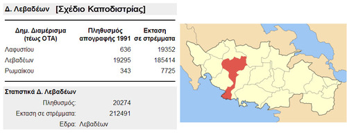 dimos-levadeon-kapodistriakos.jpg